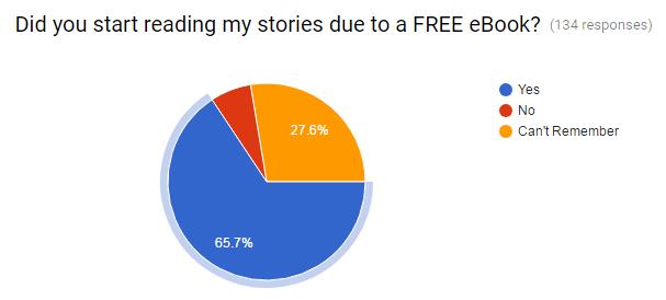 FREE eBooks Q1