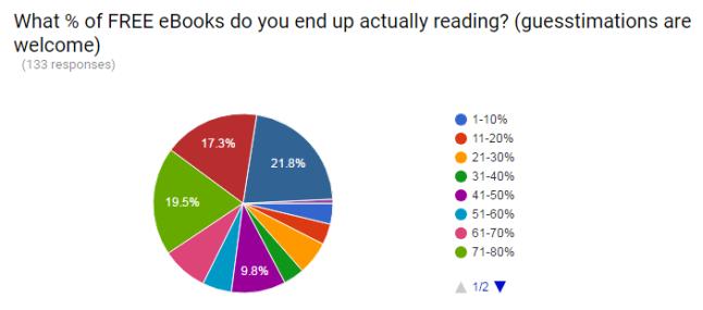 FREE eBooks Q2